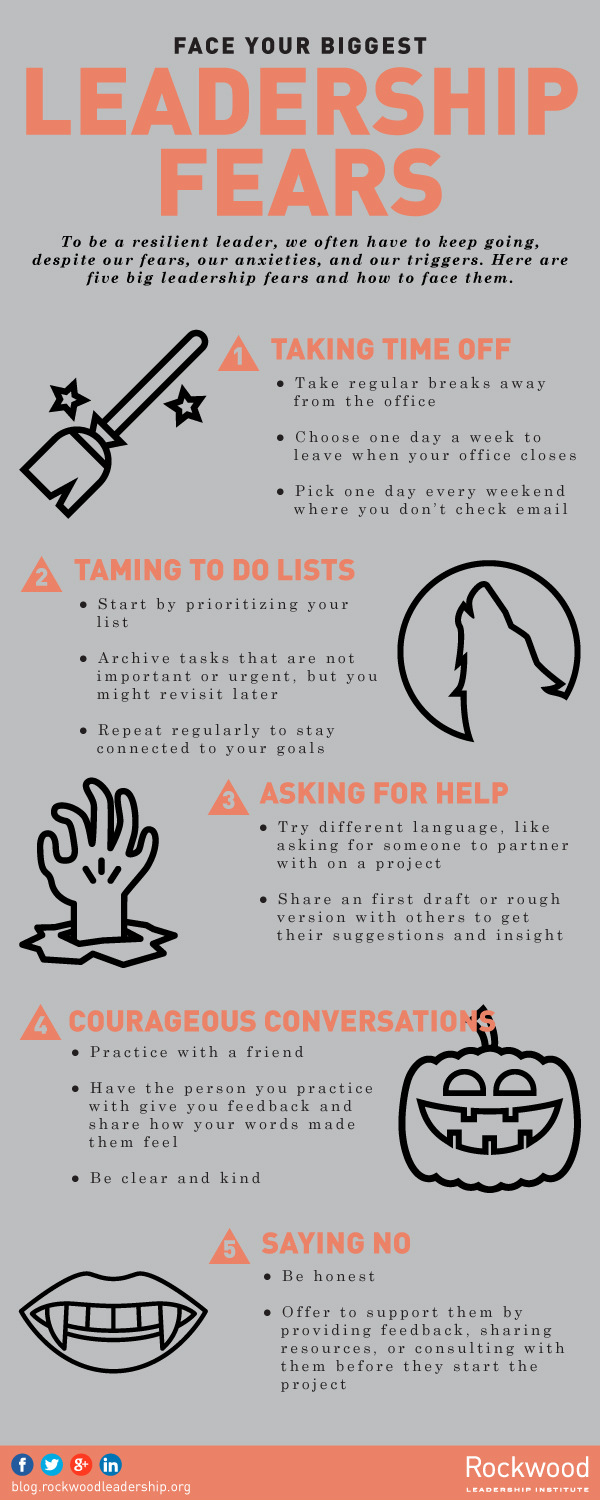 5-leadership-fears-infographic